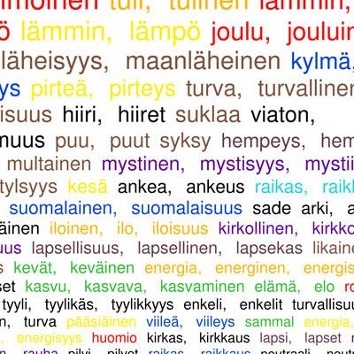 Suomalaiset Sanat
